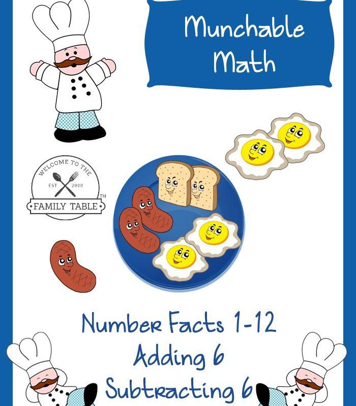 Free Elementary Math Worksheets: Munchable Math-Breakfast